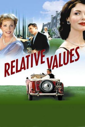 Relative Values Unset