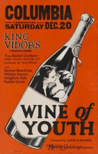 Wine of Youth poster