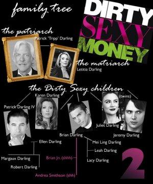 Dirty Sexy Money 500x600