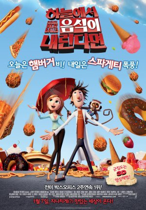 Cloudy with a Chance of Meatballs 1978x2835
