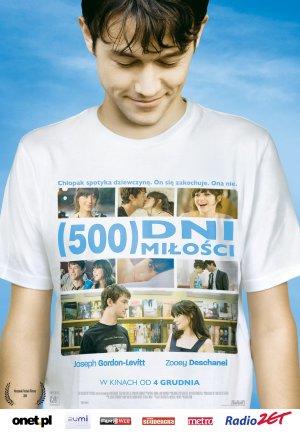 (500) Days of Summer 2072x3000