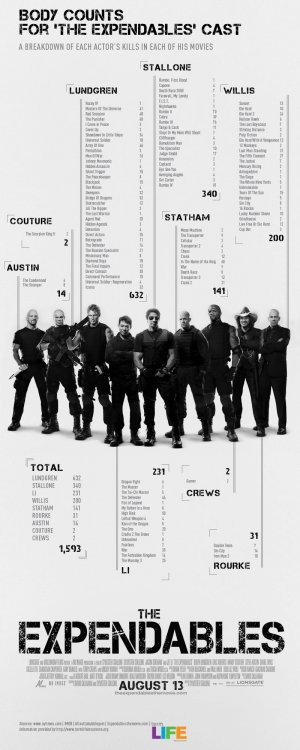 The Expendables 800x2000