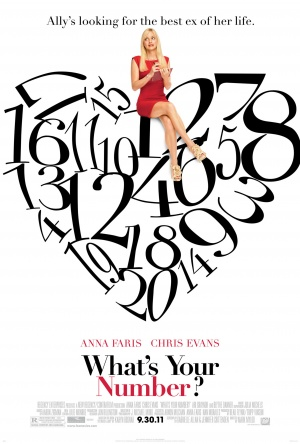 What's Your Number? 2026x3000