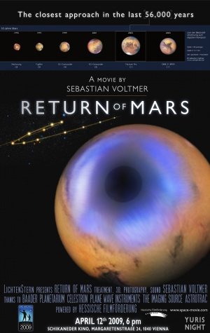 The Return of Mars Poster