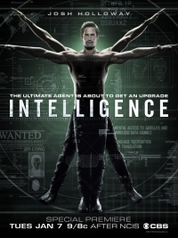 Intelligence poster
