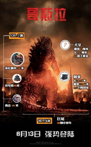 Godzilla 440x710