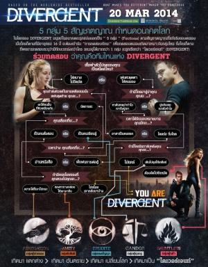 Divergent 993x1270